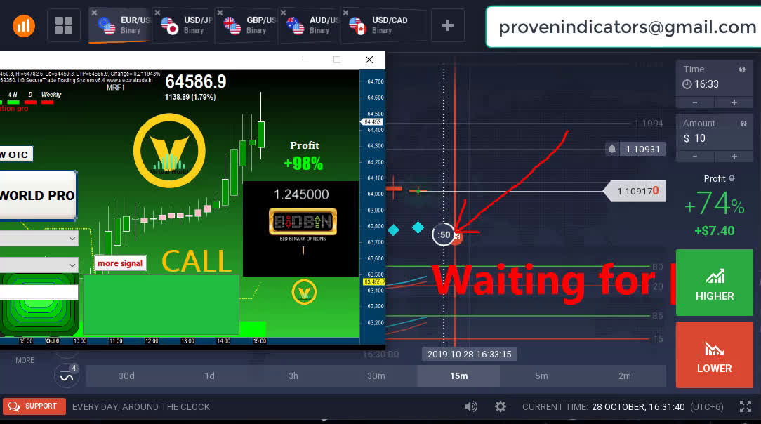 Trade binary options software college bowl betting trends