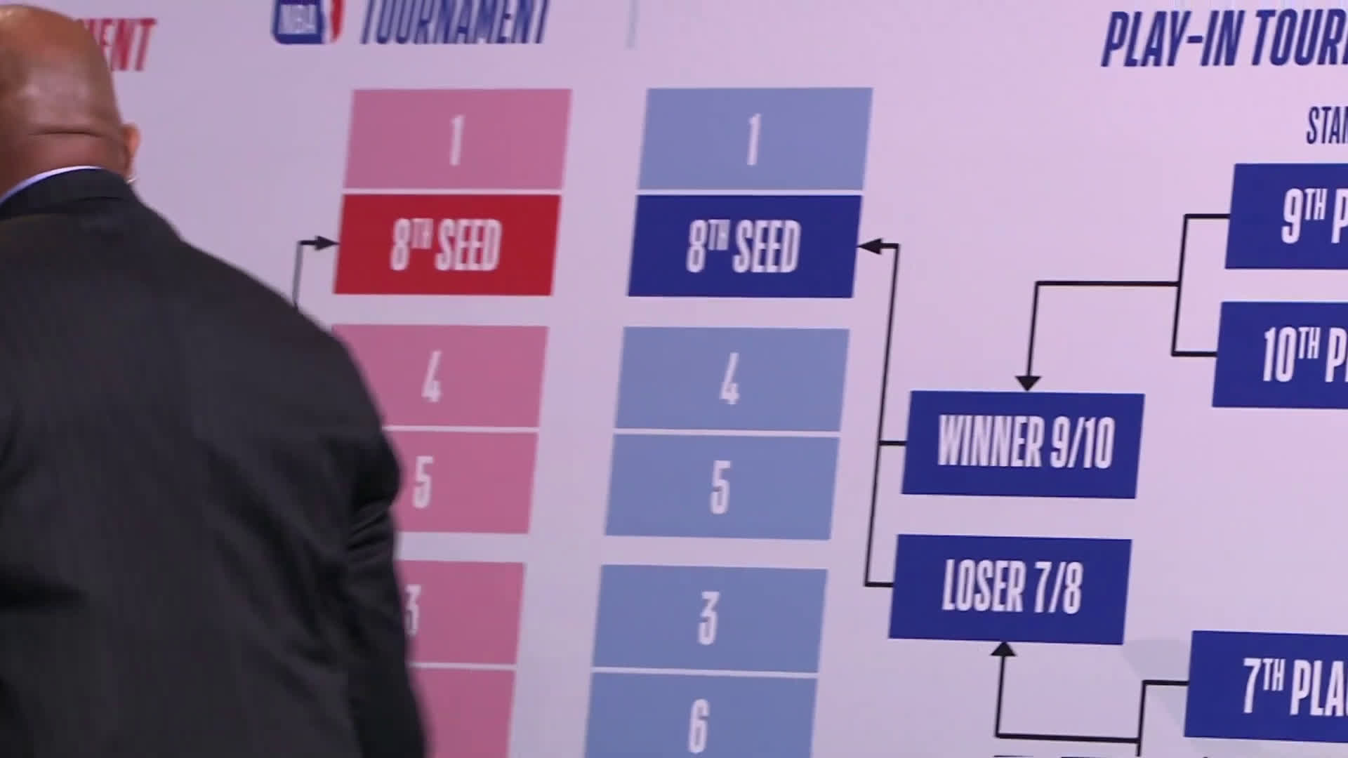 Chuck Talks™: The Play-In Tournament Demystified