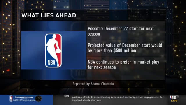 Charania: Several star players, including Lebron, are against the Dec. 22nd start date for next season.