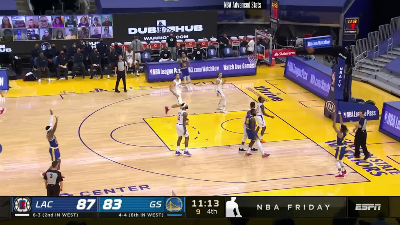 [Highlight] Steph Curry with a lefthanded crosscourt pass to Damion Lee in the corner for 3. His tenth assist of the night