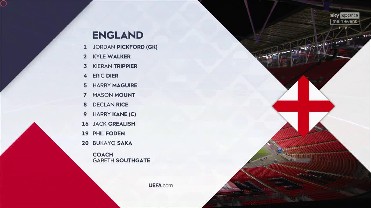 England vs Iceland Highlights